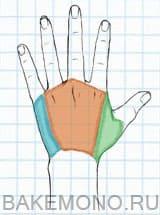 рисовать твои руки
