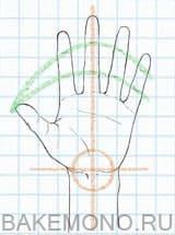 руки рисунки
