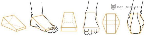 можно использовать клин для основы ноги