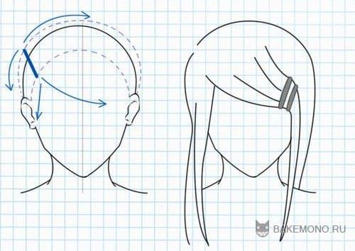 Рисуем аниме Кучерявые волосы