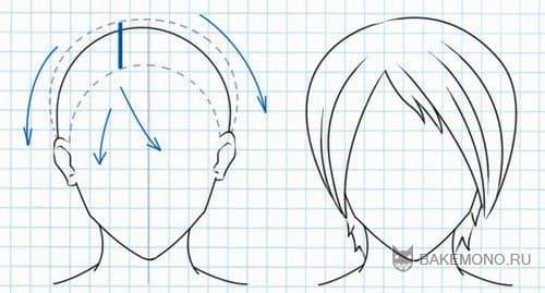 Рисуем Причесанные ровные волосы