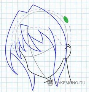 Заплетенные женские волосы с челкой