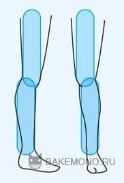 Когда нога стоит прямо, ее нижняя часть выгибается назад