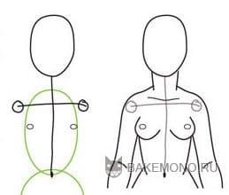 нарисовать грудь