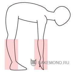 схема Уровень колена