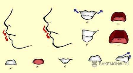 Рисуем карандашом | губы и рот