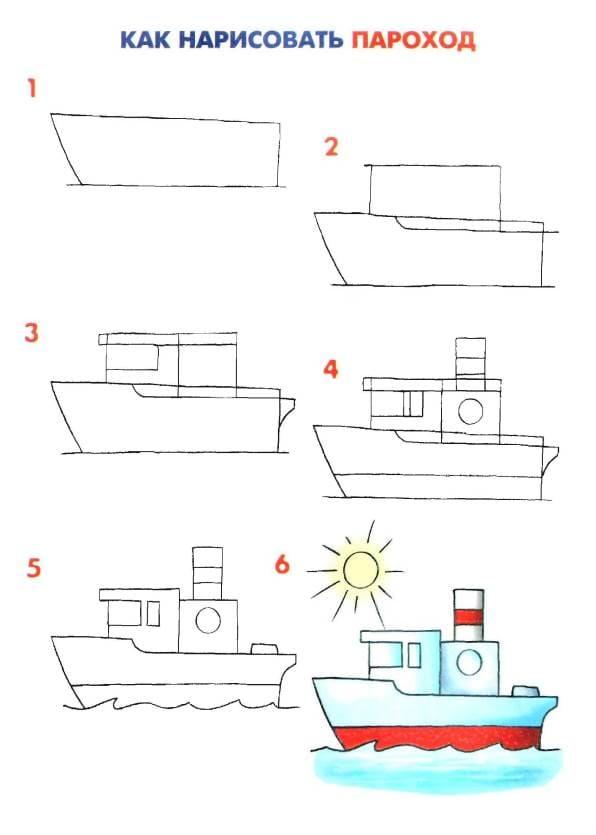 Рисовать мультяшный пароход