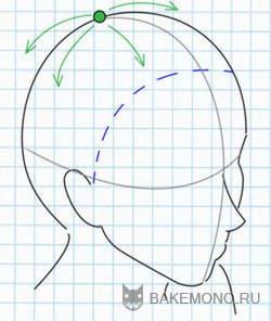 Рисуем пробор на голове Сверху и по центру