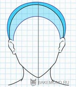 Рисуем волосы - Вид спереди
