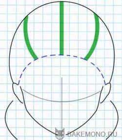 Расположение пробора на голове - Рисуем волосы