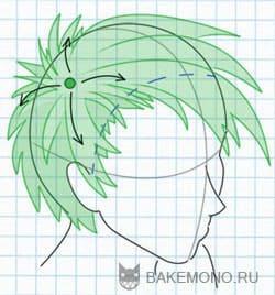 основные пряди при рисование волос