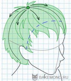 наметьте основные пряди, рисование волос