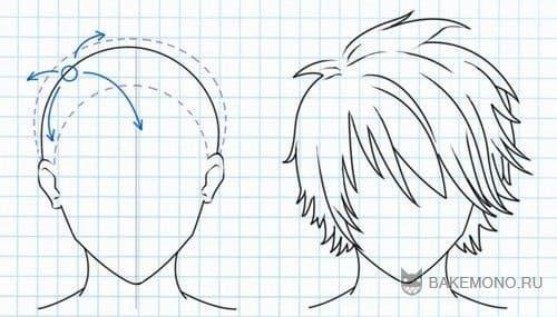 Рисуем волосы, Макушка с боку