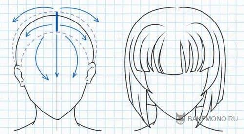 Рисуем Прямые волосы