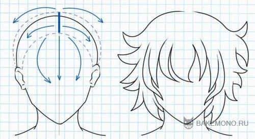 Рисуем Беспорядочные волосы