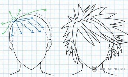 Рисуем Острые волосы