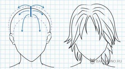 Рисуем Спадающие вниз волосы