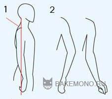 связь линии руки и задней части шеи