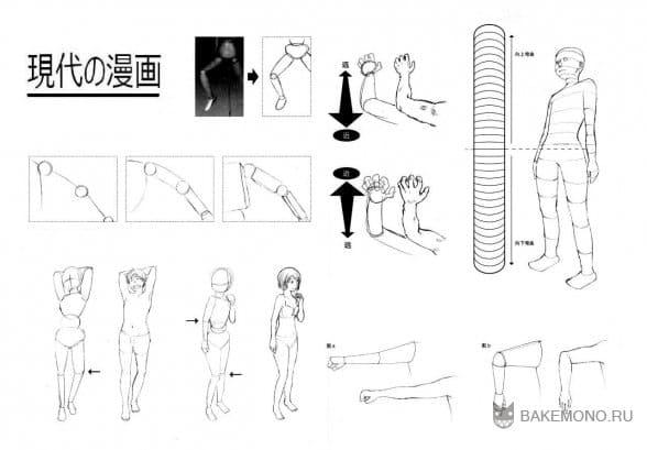 Рисуем поднятые руки и ноги персонажа